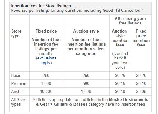 Ebay'de, satış, yapmak